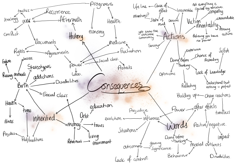 ConsequencesMap