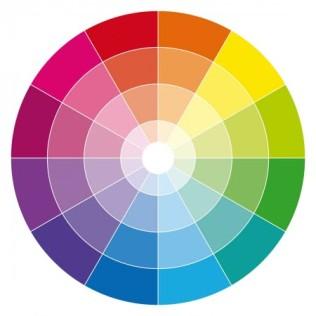 Roda-Warna-Colorwheel